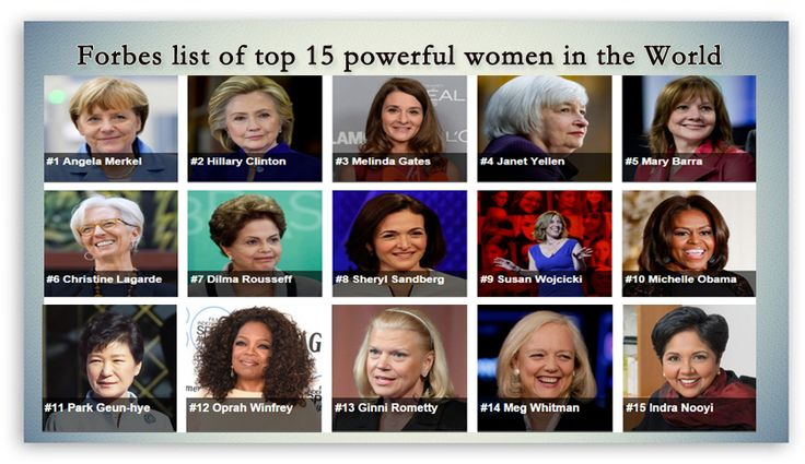 Forbes-List of-Top-15-Powerful-Women-in-the-World
